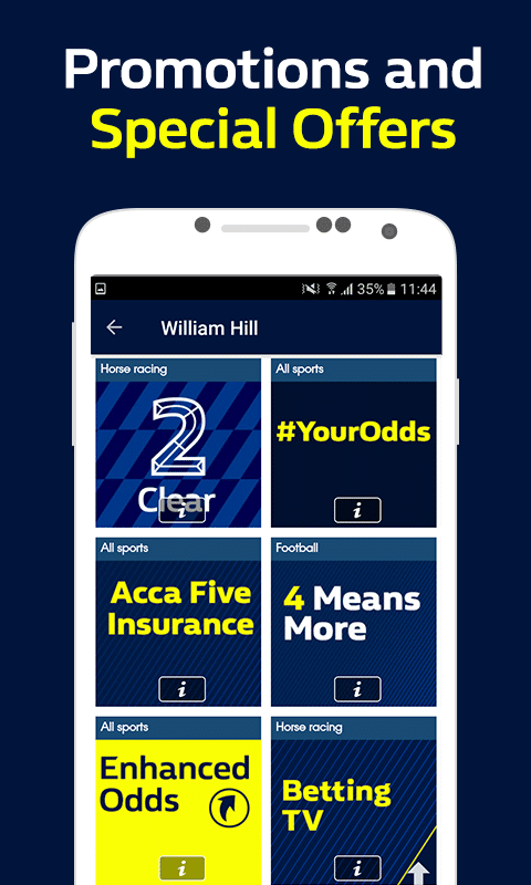 William Hill Mobile Promo Code